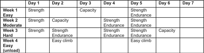 strength-endurance