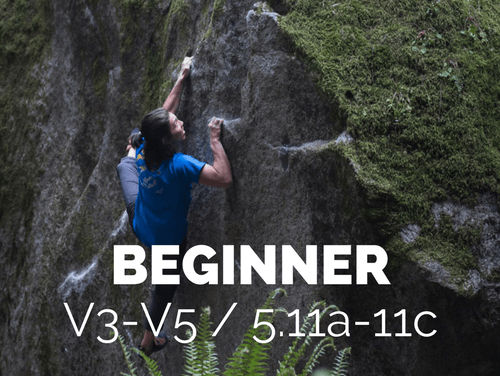 beginners finger training climbing