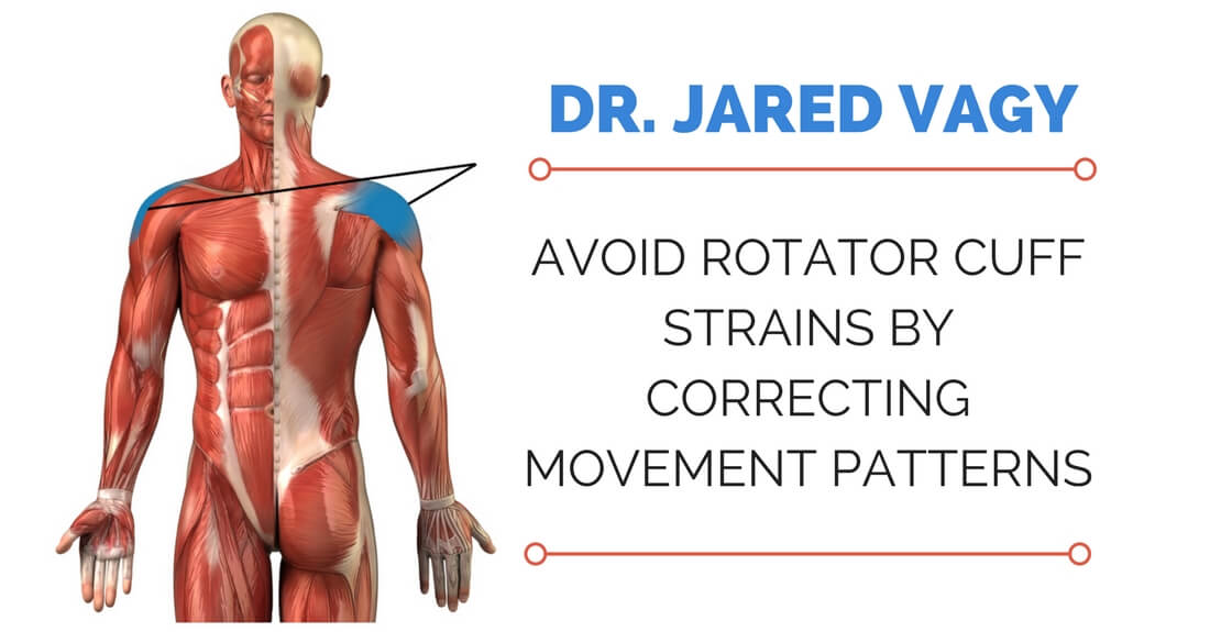 Dr. Jared Vagy - Avoid Rotator Cuff Strains - Training for Rock ...
