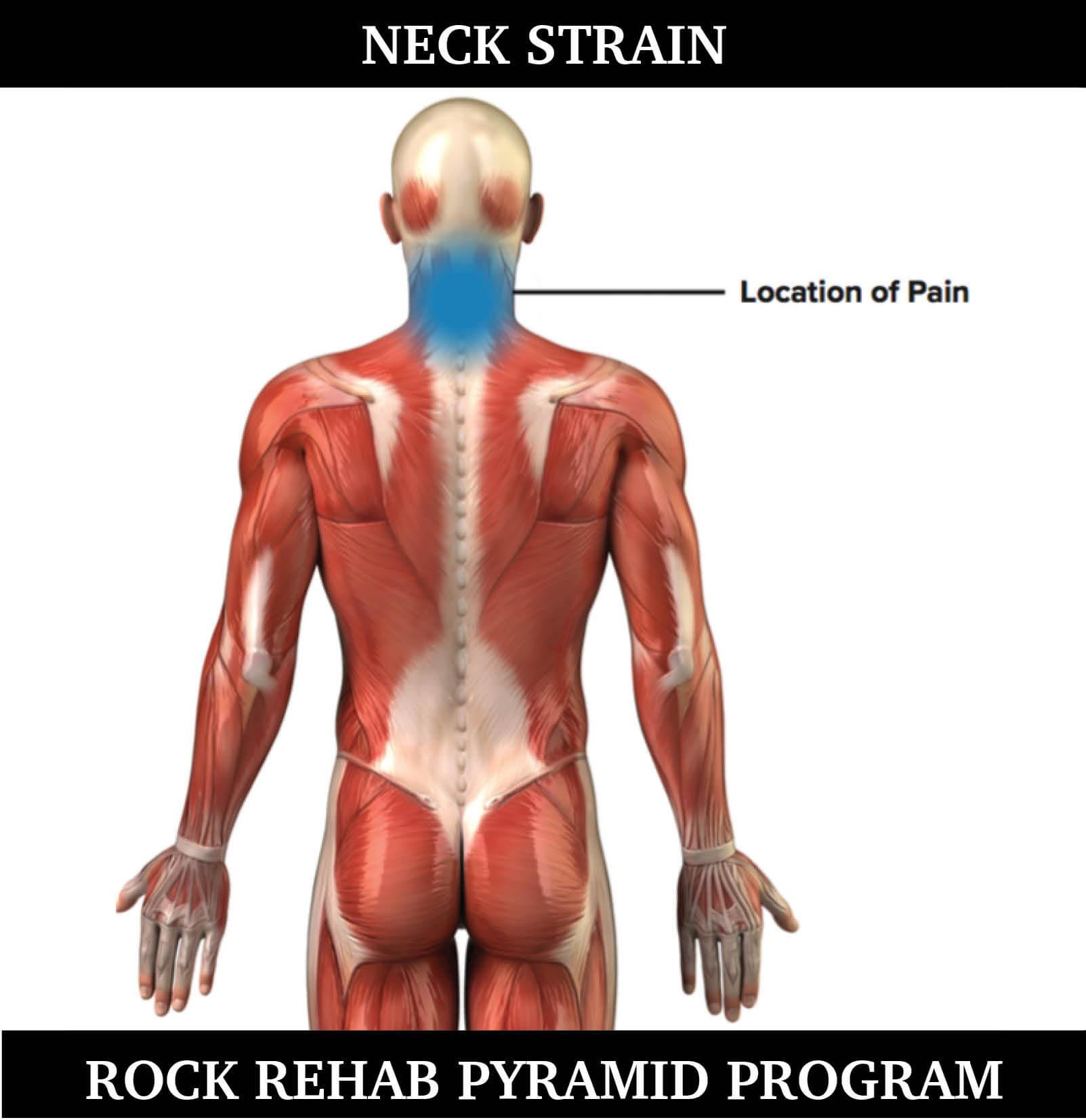 Neck Strain Protocol For Rock Climbers