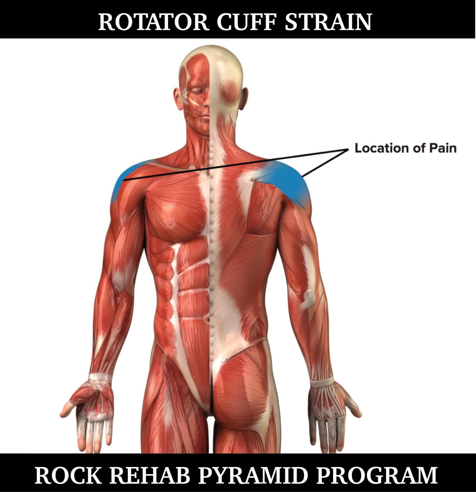 Rock Rehab Pyramid Videos - Training for Rock Climbing