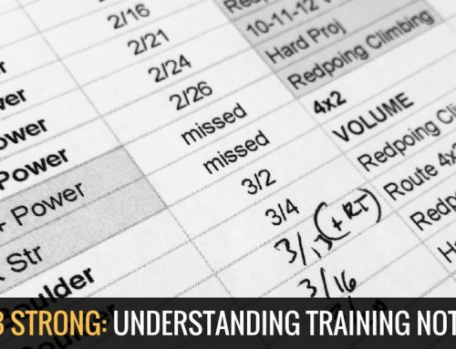 Climb Strong: Understanding Training Notation